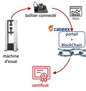 Blockchain_EDF